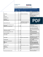 ETransparency Survey Definitions and Weighting Factors
