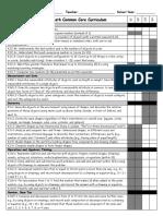 kindergarten math common core sequence checklist