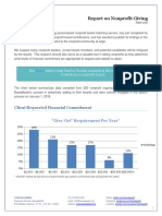 BoardAssist 2016 Report on Nonprofit Giving