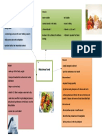 Nutricious Food