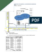PLANO datos de potencia de los equipos y puntos de salida de agua y desagüe CFP SENATI ANDAHUAYLAS.docx