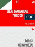 DOP_UN3-Sesion 7_Visión Procesal