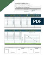001. Plate Bearing Test Sub Grade Contoh Laporan 4