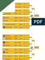 Federal C 2016 - Cuartos de Final - Ida