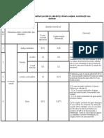 Documents.tips Distante Minime Intre Cabluri Pozate in Pamant Si Diverse Retele