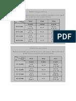 Tabla de Protocolos TEL