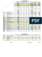 Ejecución Presupuestal Febrero 2016