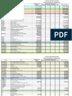 Ejecución Presupuestal Marzo 2016