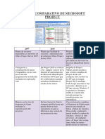 Cuadro Comparativo de Versiones Microsoft Project