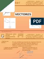 Metodo de suma de Vectores