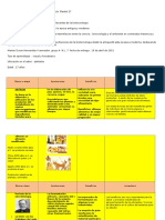 cuadro biotecnologia.docx