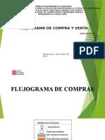 Flujograma Compra y Venta Equipo