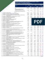 Bolivia-Imp. de 100 Ppales Prod Segun Vol y Val, 11-12