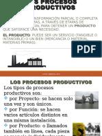 Los Procesos Productivos _sena