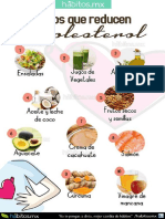 alimentos que reducen