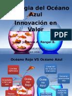 Oceano Azul-Innovacion en Valor