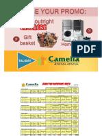 2015.10 Camella Azienda Price Guide