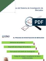 11.- Proceso Del Sistema de Investigación de Mercados