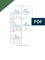 Inertia Properties of Plane Area