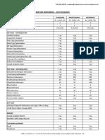SEO Packages-Mayuri Infomedia-Quotation