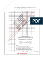 Corriente de Cortocircuito Para Conductores de Cobre Con Aislamiento XLP o EP