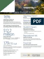 UW System Campus Budget Cut Update, April 2016