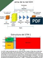 Presentation Sdh