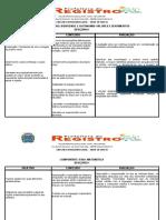 81278515 a Plano de Ensino Formatado 2011 Bercario 1