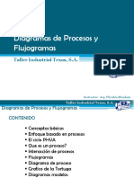 Diagramas de Procesos y Flujogramas