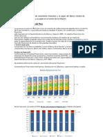 Reporte Macroeconomico 2006 al 2016 en el Perú