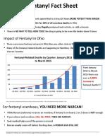 Fentanyl Fact Sheet - April 2016