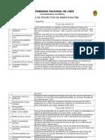 Títulos Proyectos de Investigación TM2015 II
