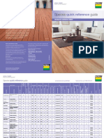 Boral Timber Species Quick Reference Guide
