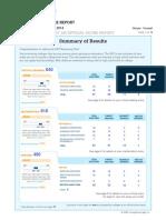 SATscoreReportPdfFormAction.pdf