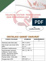 TELUSUR+PPI_unit+kerja