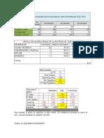 Agro Analisis Finaciero