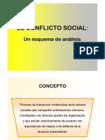 15. El Conflicto Social