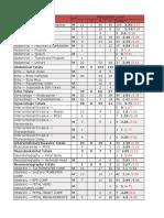 exam totals11