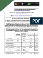 Jamestown Board of Public Util - March 2016 Tariffs