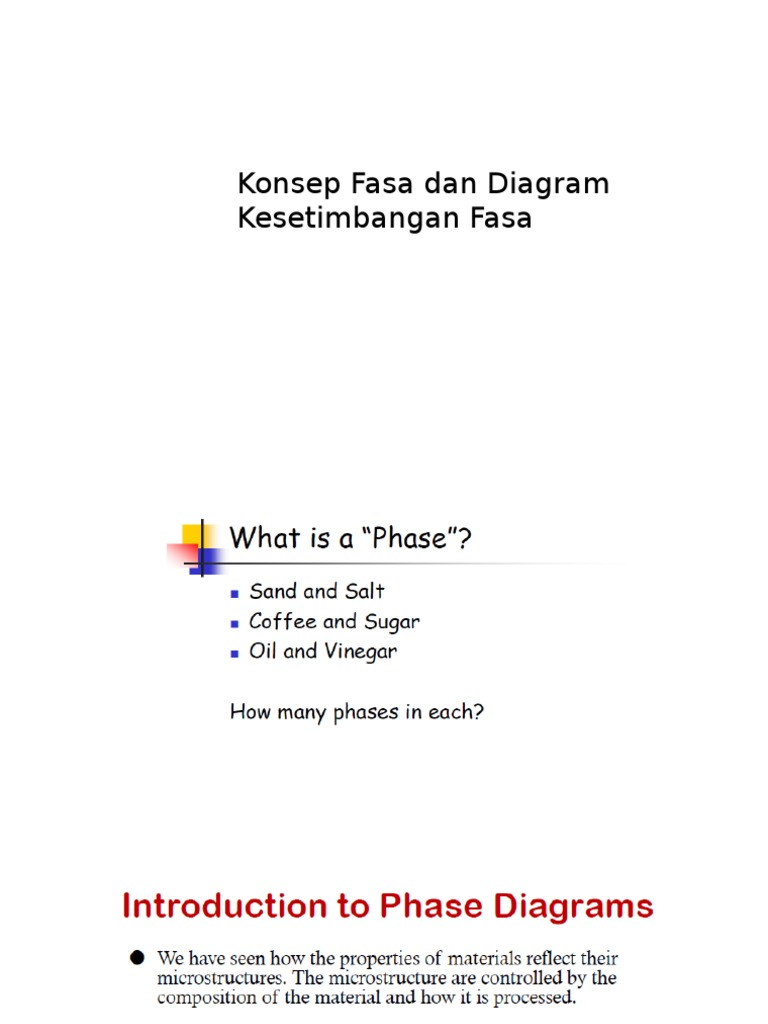 Konsep fasa dan diagram kesetimbangan fasa gibbs free energy konsep fasa dan diagram kesetimbangan fasa gibbs free energy chemical equilibrium ccuart Image collections