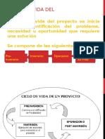 mat ciclo de vida de los proyectos.ppt