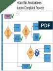 ABA Accreditation Complaint Process