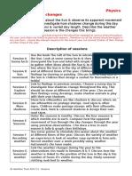 Ks1 Overview Seasonal Changes y1