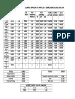 Tabla Salarial 2014 Montaje