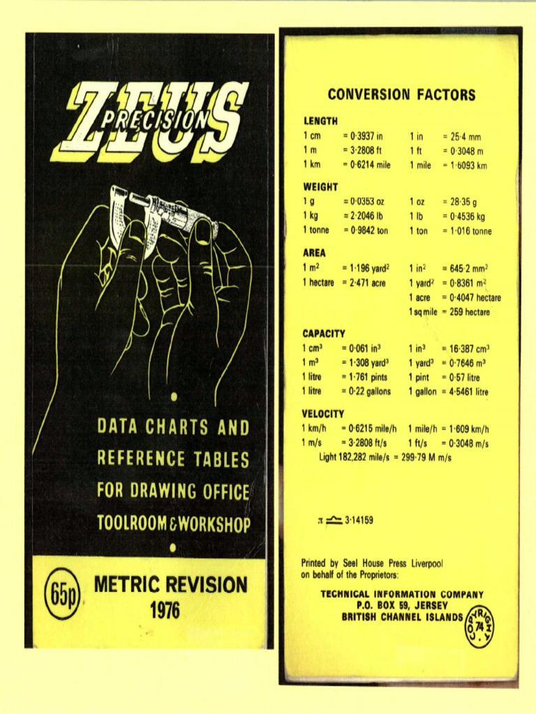 Zeus Conversion Tables
