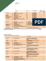 PD Tecnicatura en Diseño Gráfico
