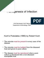 Pathogenesis of Infection