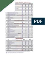 3-2015-10-05-Notas 2015-2016 UAM Fase B (1)