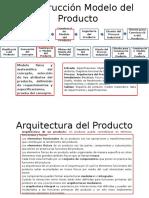 Construccion Del Producto