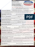 Republican Delegate Voter Guide 2016